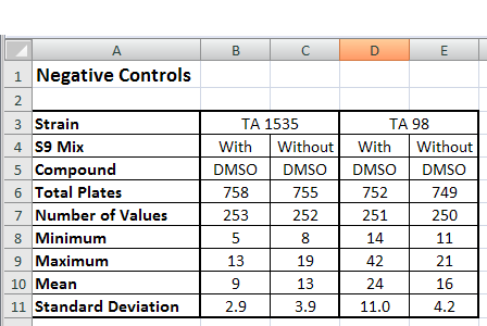 Ames historical control data exported to Excel
